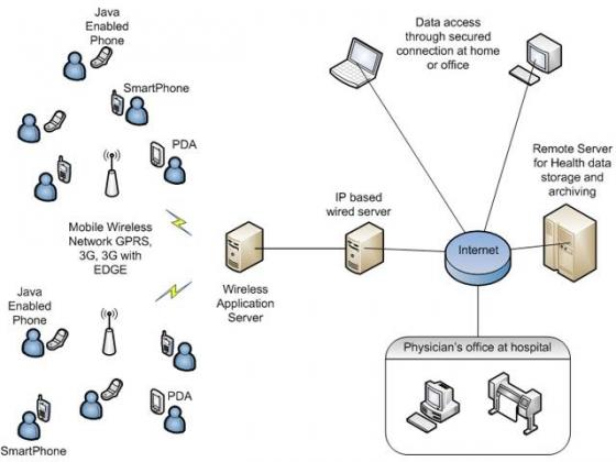 e-nanoflex-sensor-system-3