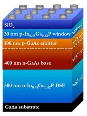 aluminum-studs-solar-panels-2