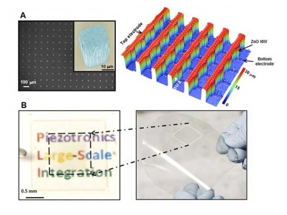 piezotronic-transistors-3